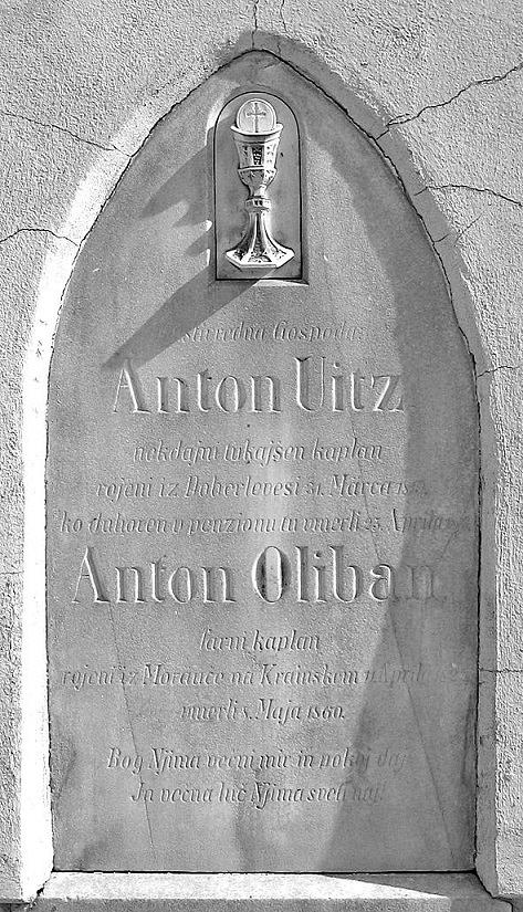 Oliban Anton